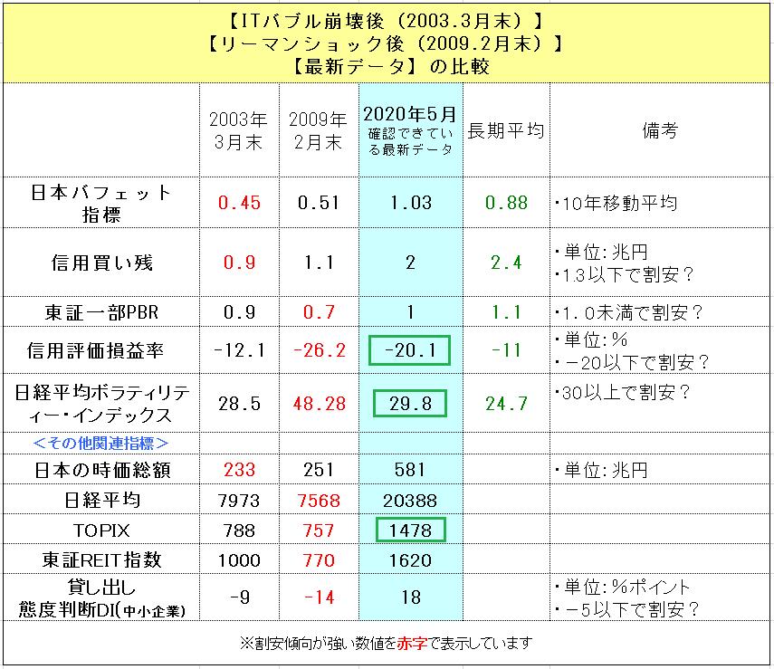 f:id:yukimatu-tousi:20200524003912p:plain