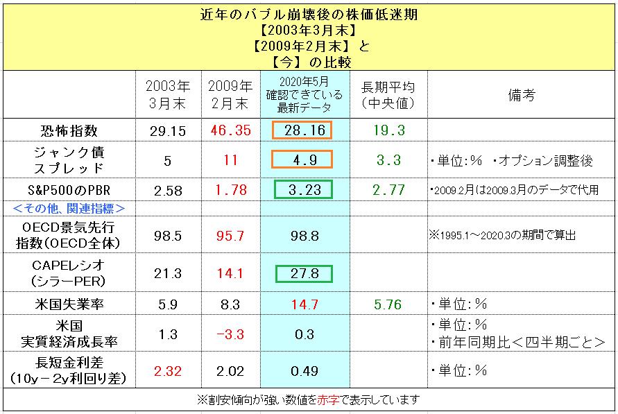 f:id:yukimatu-tousi:20200525170816p:plain