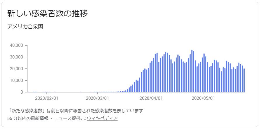 f:id:yukimatu-tousi:20200525170957p:plain