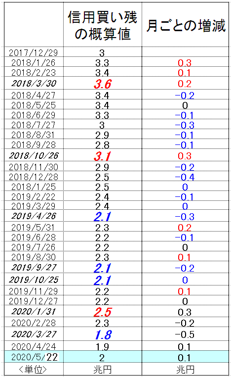 f:id:yukimatu-tousi:20200530162027p:plain