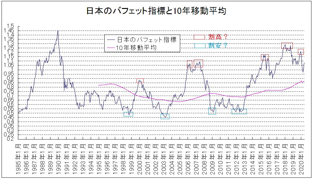 f:id:yukimatu-tousi:20200530171850p:plain