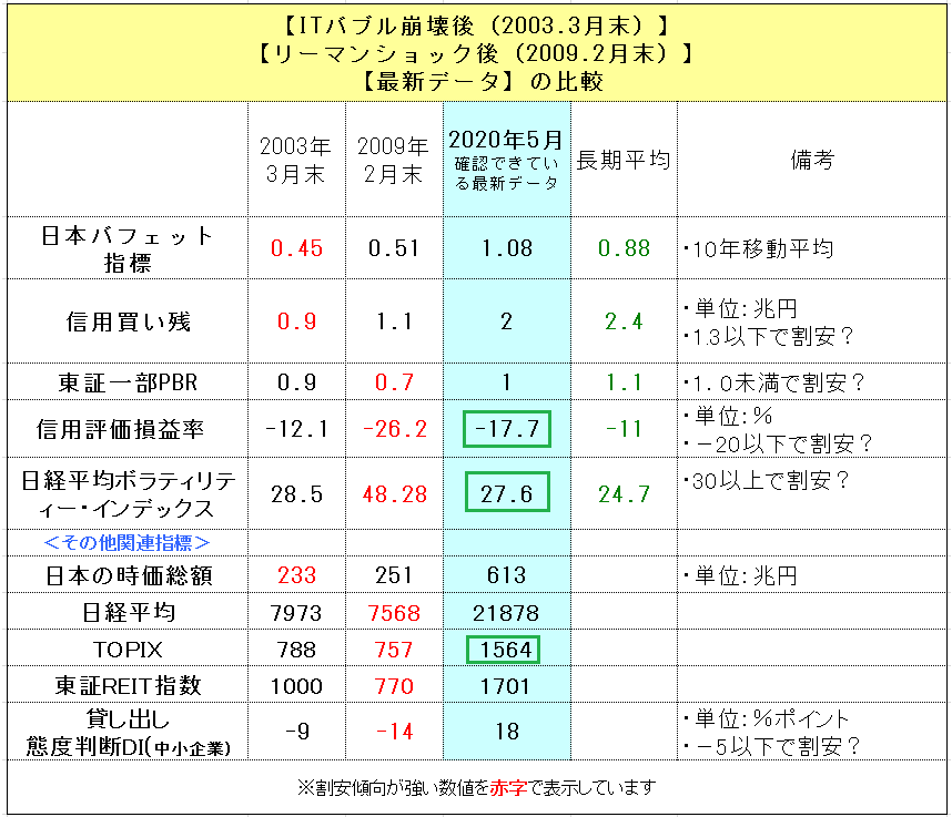 f:id:yukimatu-tousi:20200530201628p:plain
