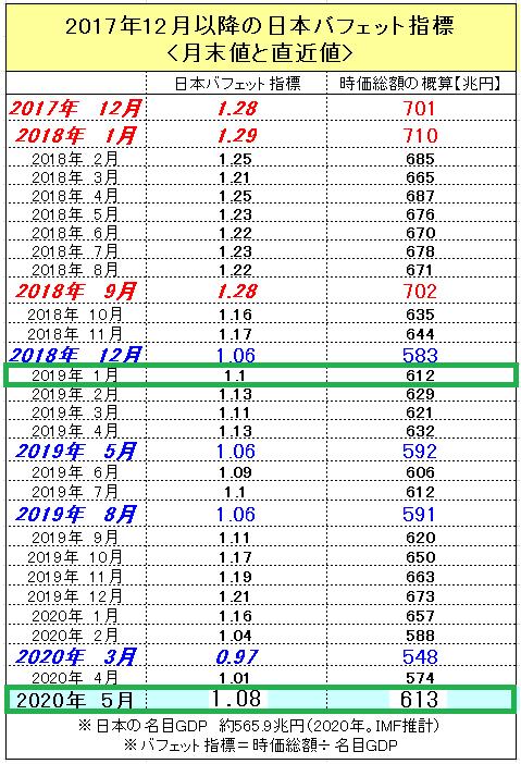 f:id:yukimatu-tousi:20200530203938p:plain