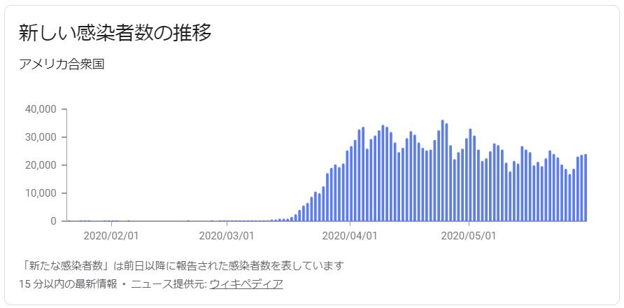 f:id:yukimatu-tousi:20200531173553p:plain