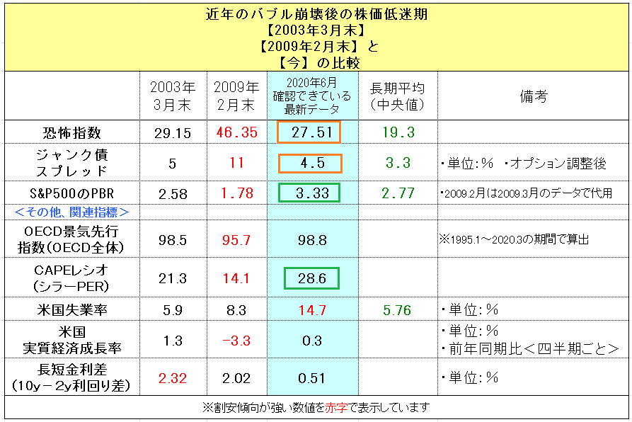 f:id:yukimatu-tousi:20200601164955p:plain
