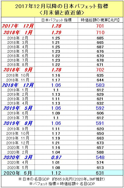 f:id:yukimatu-tousi:20200606165830p:plain