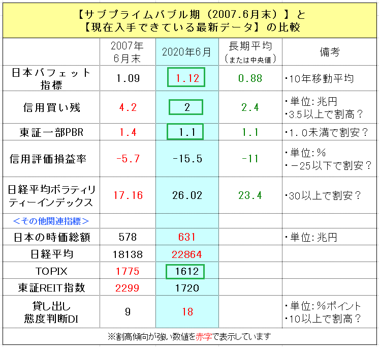 f:id:yukimatu-tousi:20200606215516p:plain