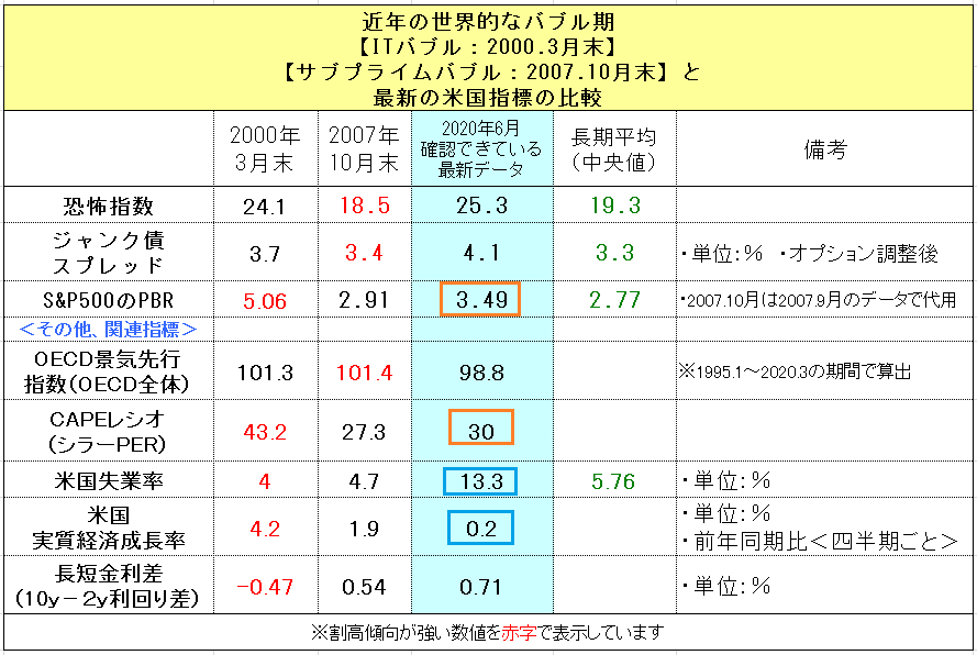 f:id:yukimatu-tousi:20200608173047p:plain