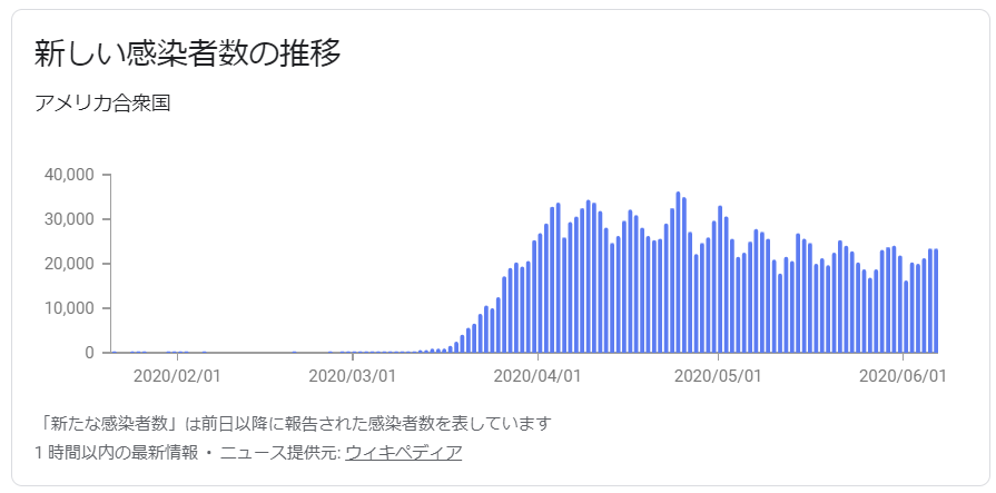 f:id:yukimatu-tousi:20200608173243p:plain