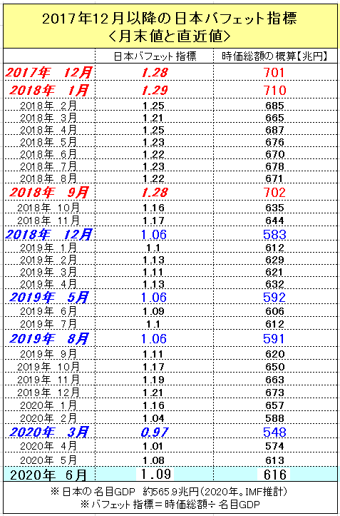 f:id:yukimatu-tousi:20200613151612p:plain