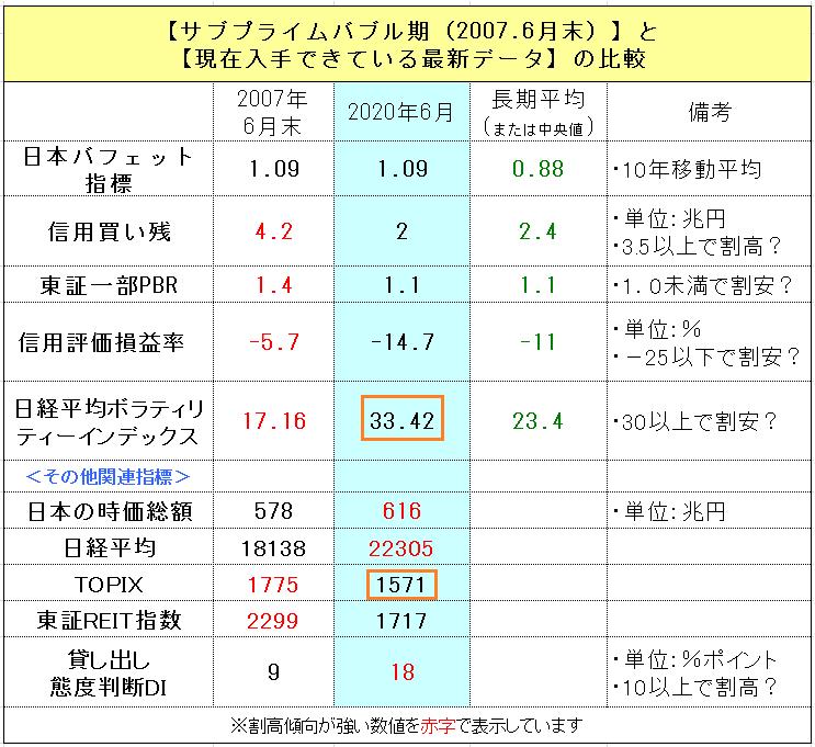 f:id:yukimatu-tousi:20200613152658p:plain