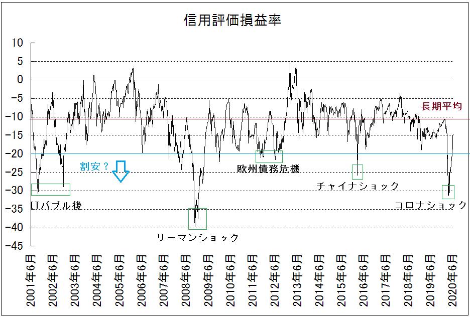 f:id:yukimatu-tousi:20200613160707p:plain