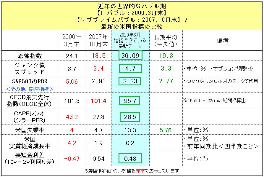 f:id:yukimatu-tousi:20200615100651p:plain