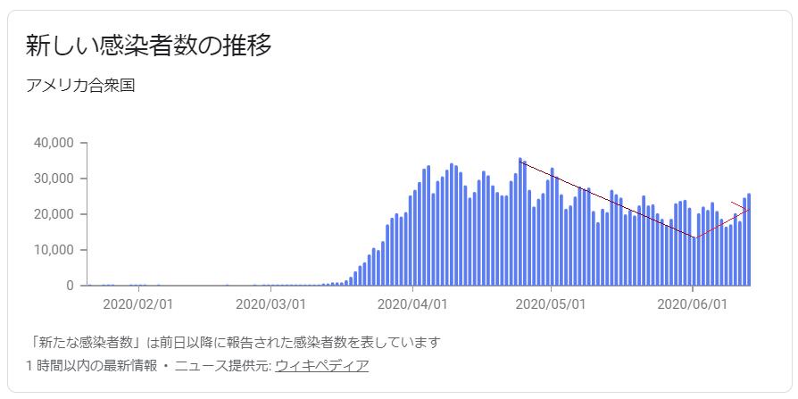 f:id:yukimatu-tousi:20200615101102p:plain