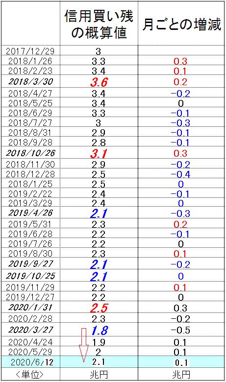 f:id:yukimatu-tousi:20200620144530p:plain