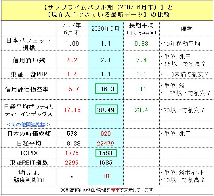 f:id:yukimatu-tousi:20200620151408p:plain