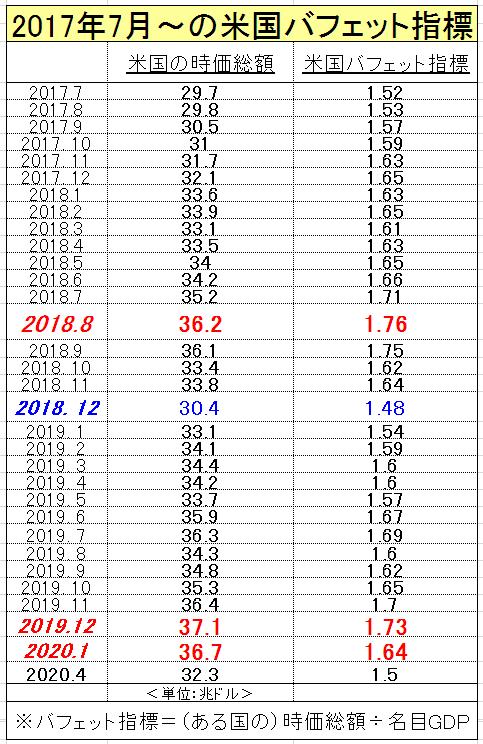 f:id:yukimatu-tousi:20200621153754p:plain