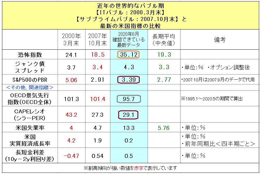 f:id:yukimatu-tousi:20200621155821p:plain