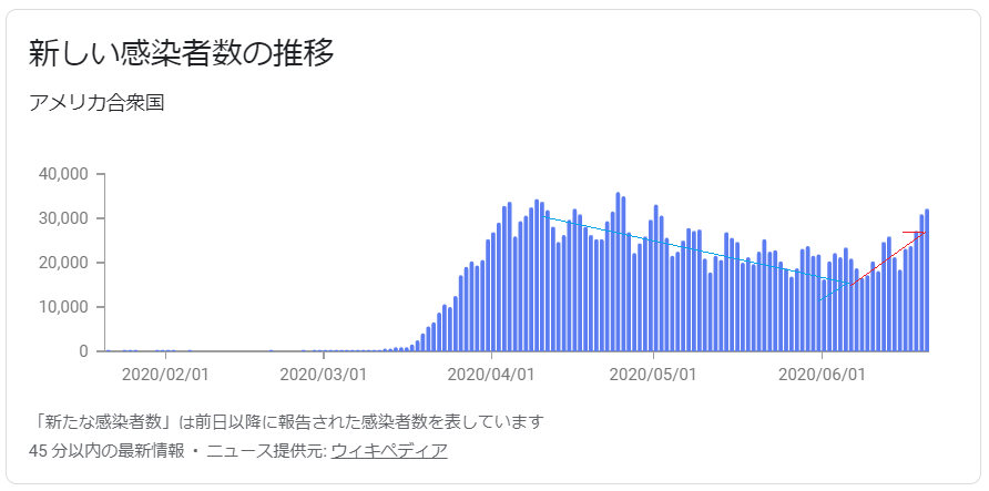 f:id:yukimatu-tousi:20200621160120p:plain