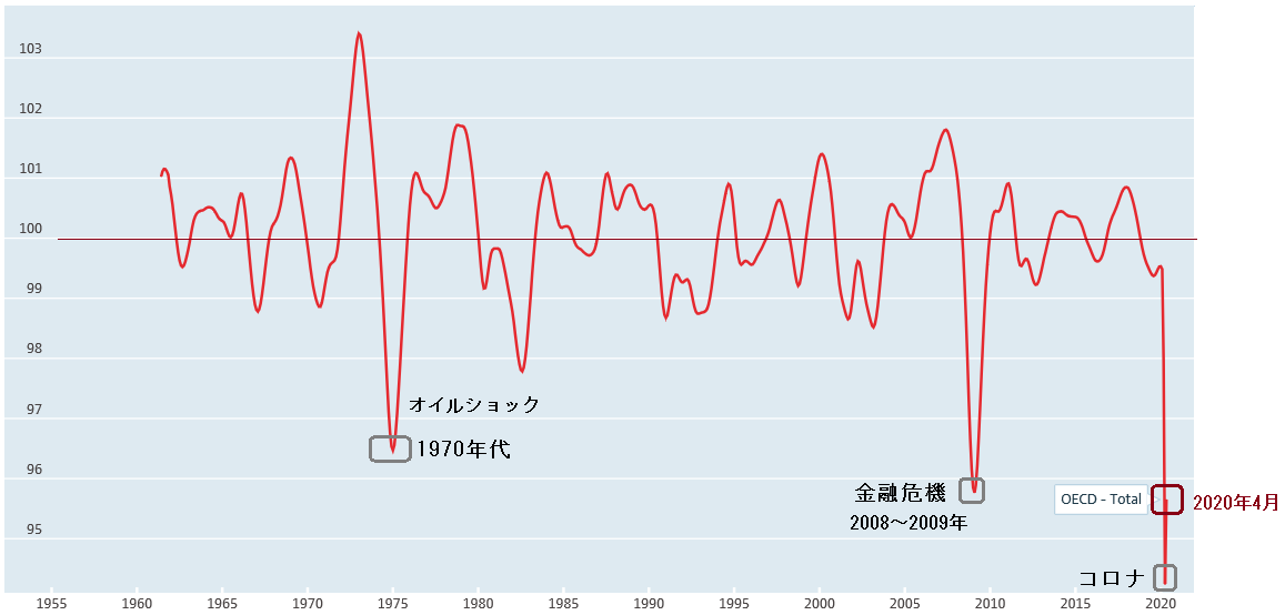 f:id:yukimatu-tousi:20200624161807p:plain