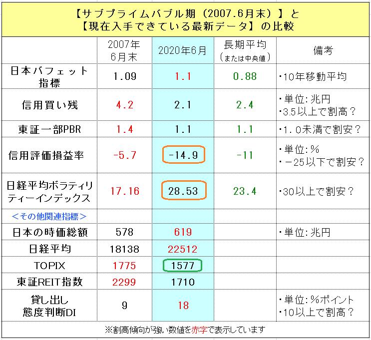 f:id:yukimatu-tousi:20200627161004p:plain