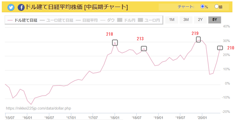 f:id:yukimatu-tousi:20200627161415p:plain