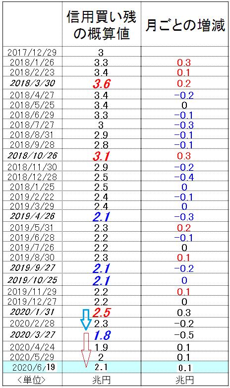 f:id:yukimatu-tousi:20200627162908p:plain