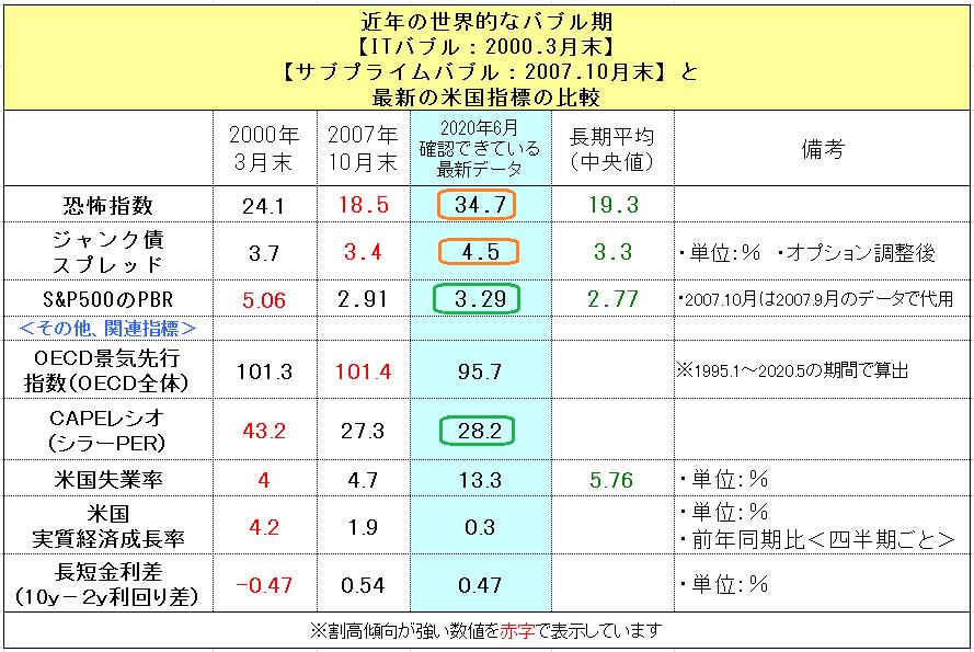 f:id:yukimatu-tousi:20200627170007p:plain
