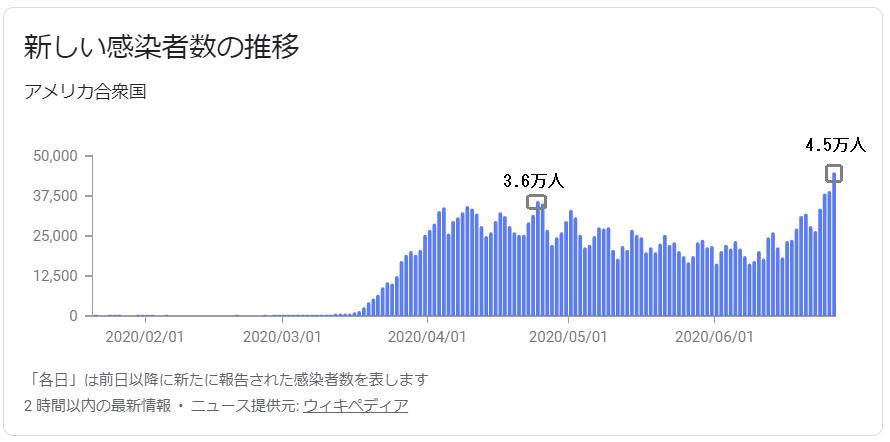 f:id:yukimatu-tousi:20200627170253p:plain