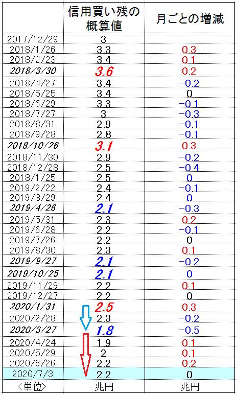 f:id:yukimatu-tousi:20200710160712p:plain