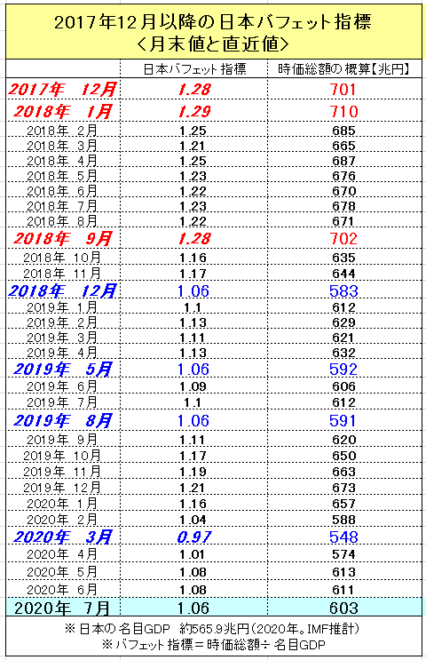 f:id:yukimatu-tousi:20200710214957p:plain