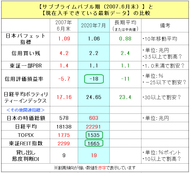 f:id:yukimatu-tousi:20200711215524p:plain