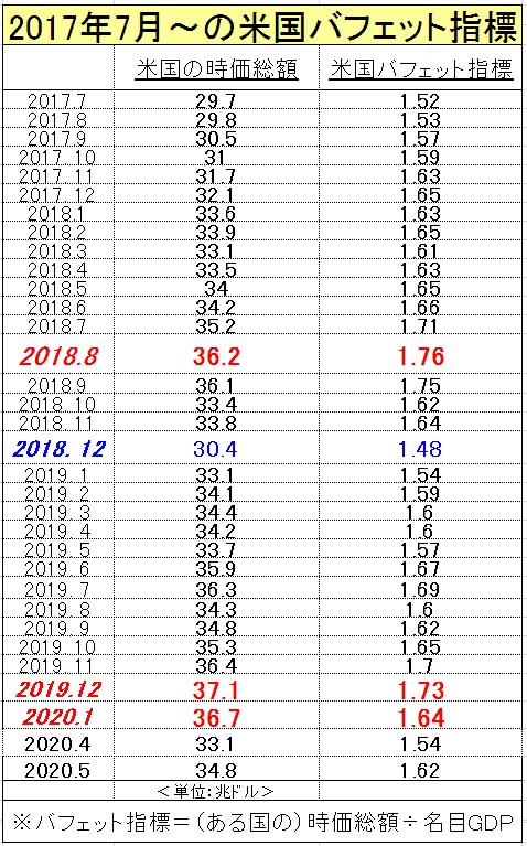 f:id:yukimatu-tousi:20200712153732p:plain