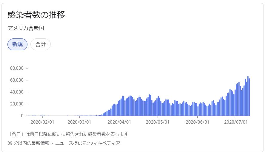 f:id:yukimatu-tousi:20200712154549p:plain