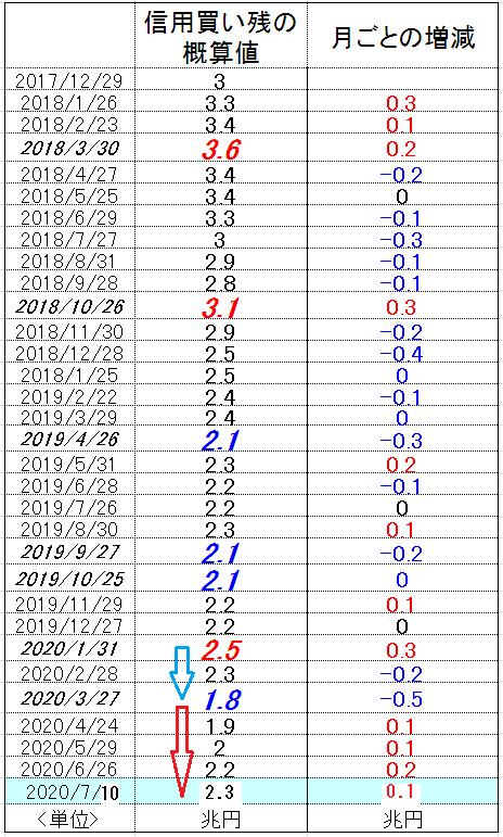 f:id:yukimatu-tousi:20200717162205p:plain
