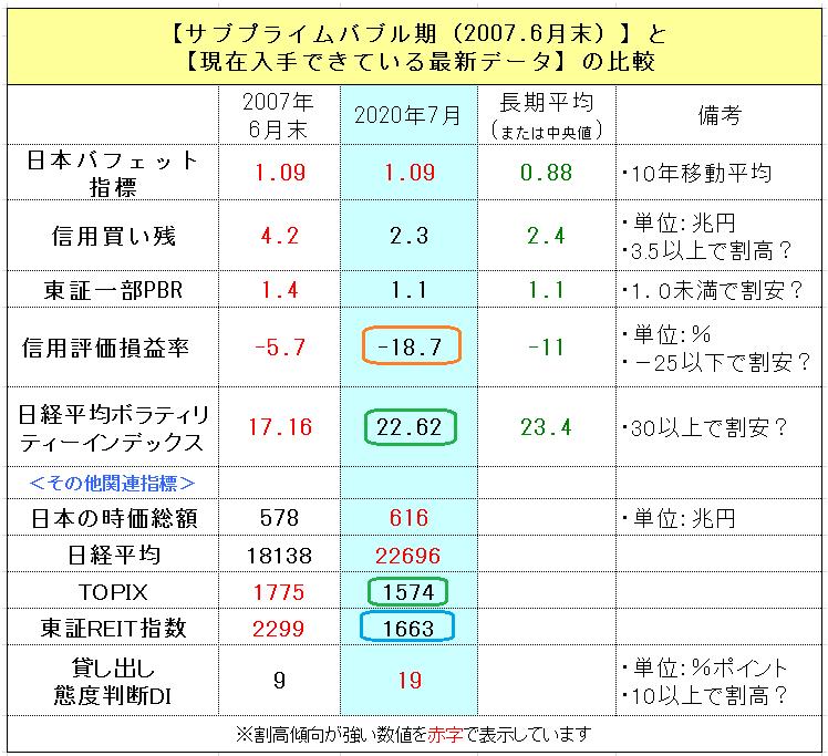 f:id:yukimatu-tousi:20200717223721p:plain