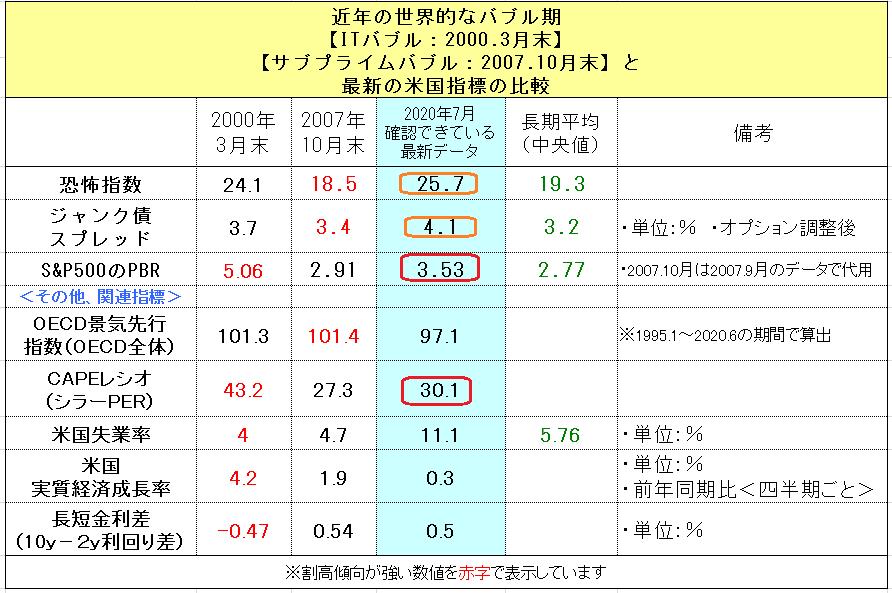 f:id:yukimatu-tousi:20200718213705p:plain