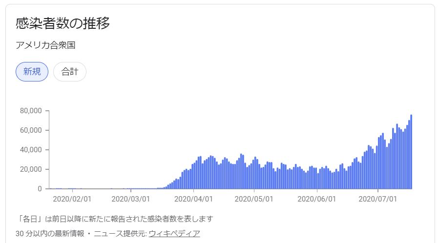 f:id:yukimatu-tousi:20200718213903p:plain