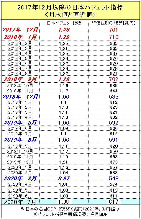 f:id:yukimatu-tousi:20200722220930p:plain