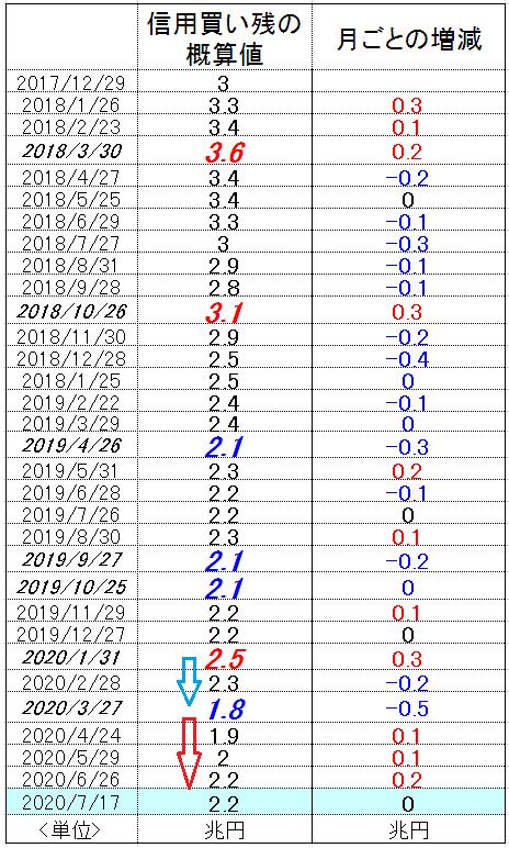 f:id:yukimatu-tousi:20200722221206p:plain