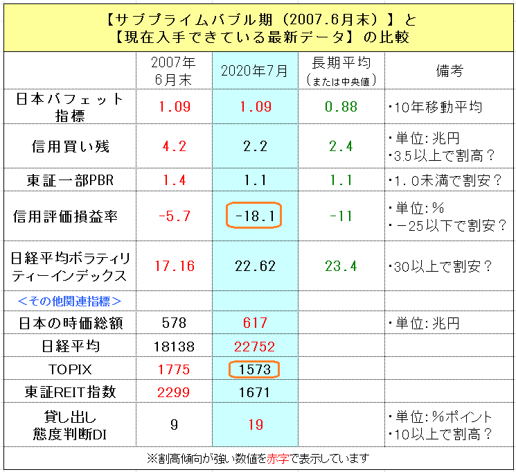 f:id:yukimatu-tousi:20200724202552p:plain