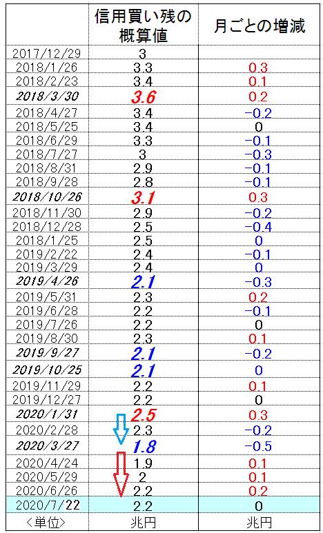f:id:yukimatu-tousi:20200731162547p:plain