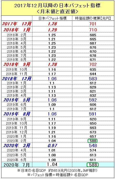 f:id:yukimatu-tousi:20200731221910p:plain