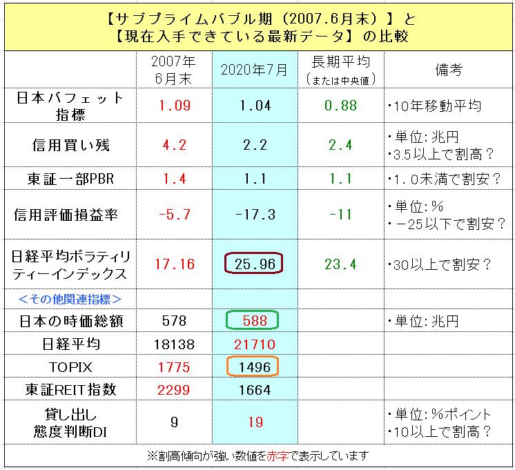 f:id:yukimatu-tousi:20200731222237p:plain