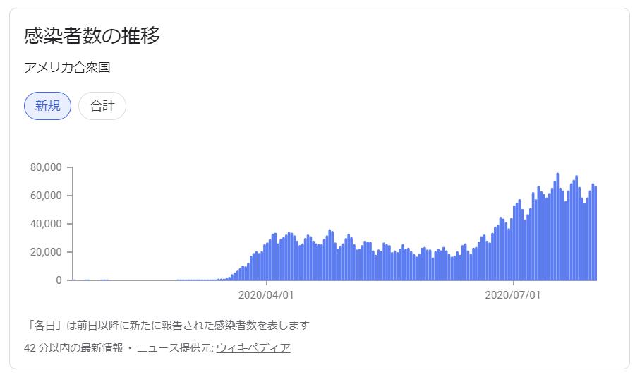 f:id:yukimatu-tousi:20200801215036p:plain