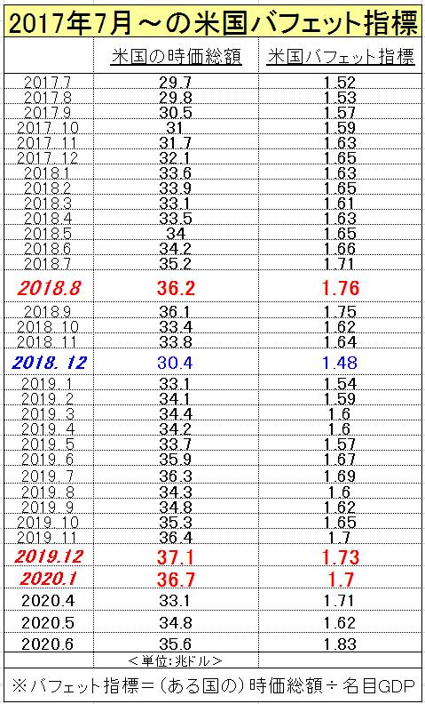 f:id:yukimatu-tousi:20200802142026p:plain