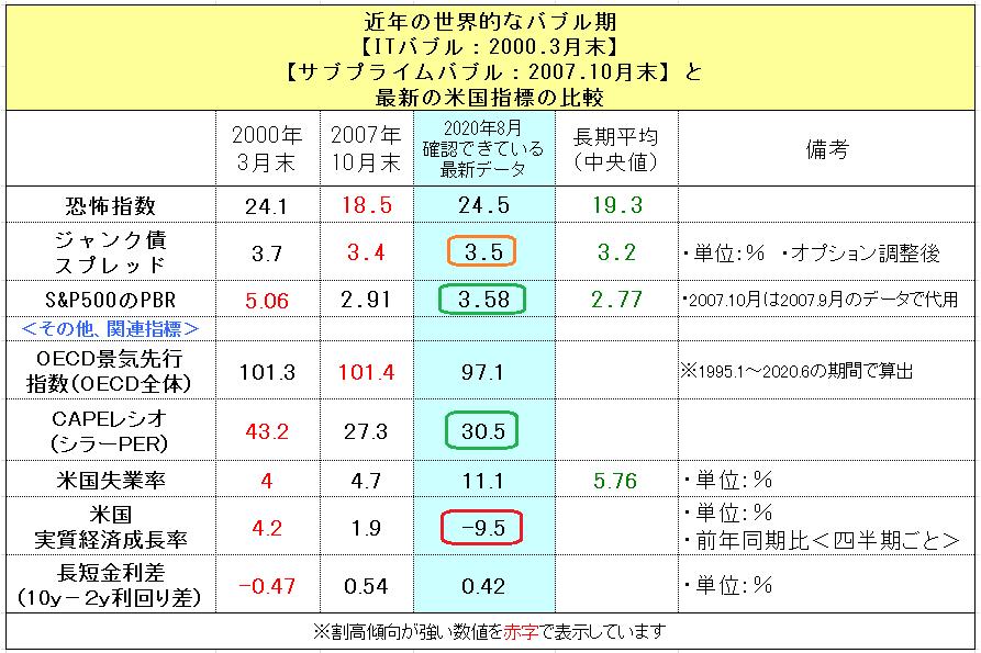 f:id:yukimatu-tousi:20200802142602p:plain