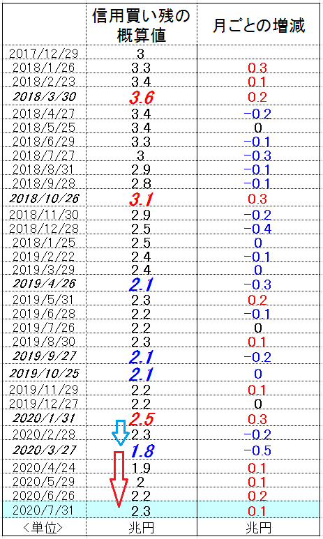 f:id:yukimatu-tousi:20200807113925p:plain