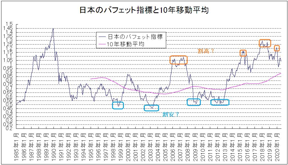 f:id:yukimatu-tousi:20200807170135p:plain