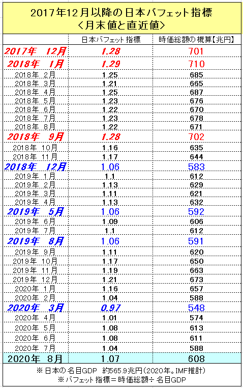 f:id:yukimatu-tousi:20200808133648p:plain